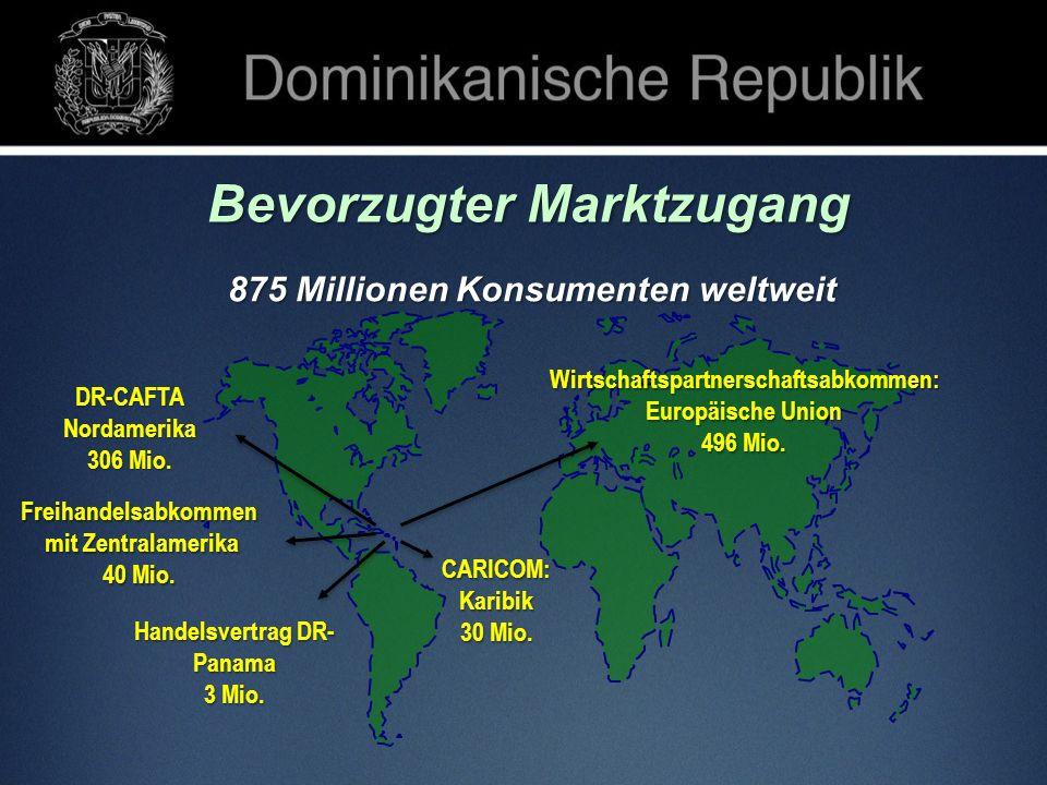 Bevorzugter Marktzugang 875 Millionen Konsumenten weltweit CARICOM:Karibik 30 Mio. DR-CAFTANordamerika 306 Mio. Wirtschaftspartnerschaftsabkommen: Eur