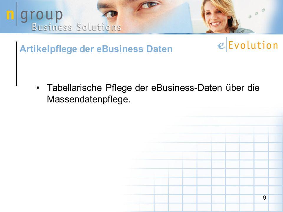 50 Mitarbeiter Login für eEcommerce