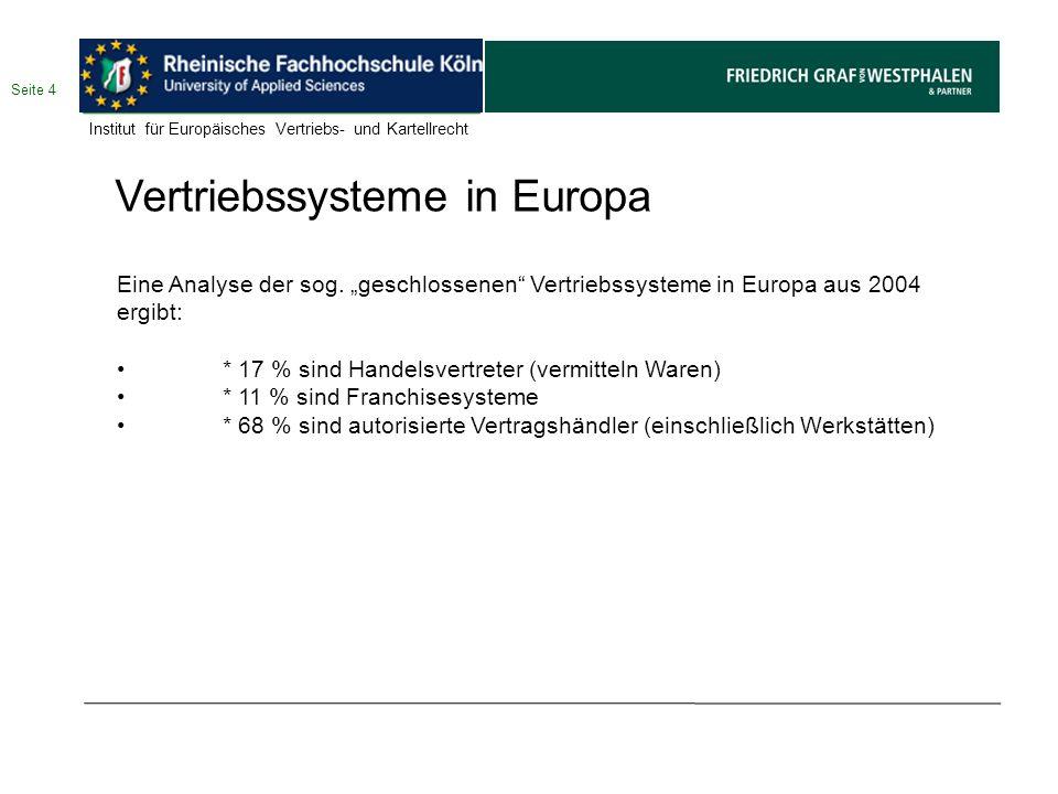 Seite 4 Vertriebssysteme in Europa Eine Analyse der sog. geschlossenen Vertriebssysteme in Europa aus 2004 ergibt: * 17 % sind Handelsvertreter (vermi