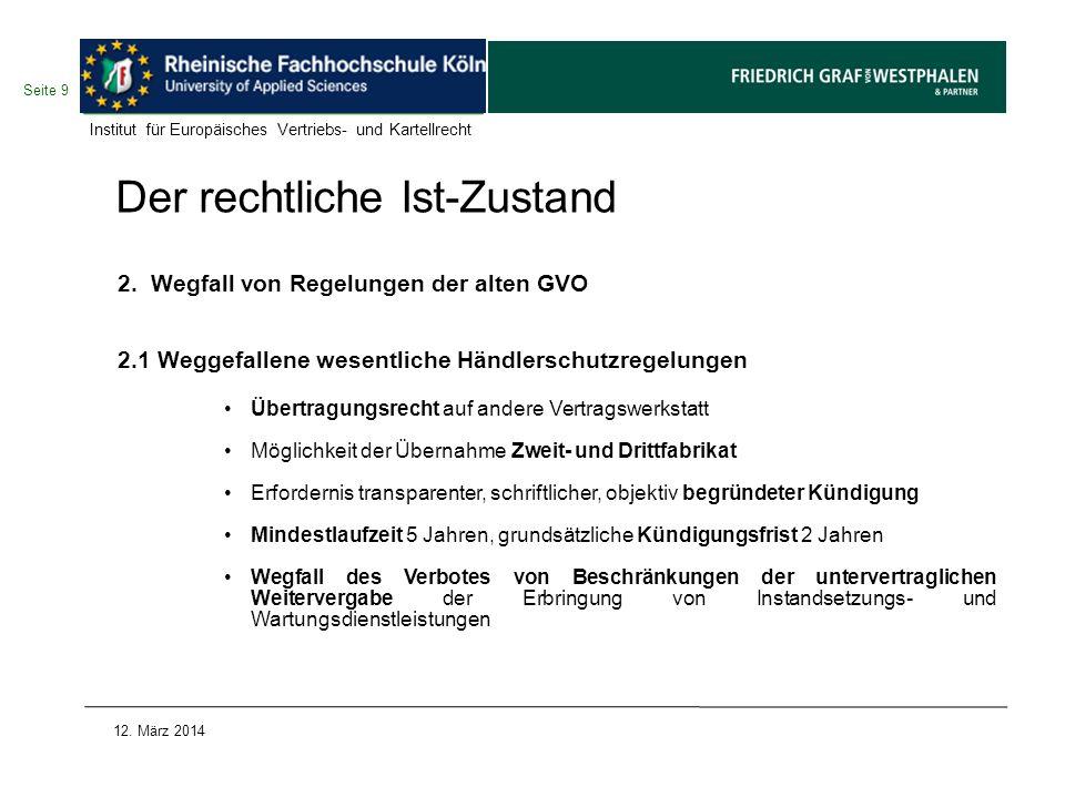 Der rechtliche Ist-Zustand 2. Wegfall von Regelungen der alten GVO 2.1 Weggefallene wesentliche Händlerschutzregelungen Übertragungsrecht auf andere V