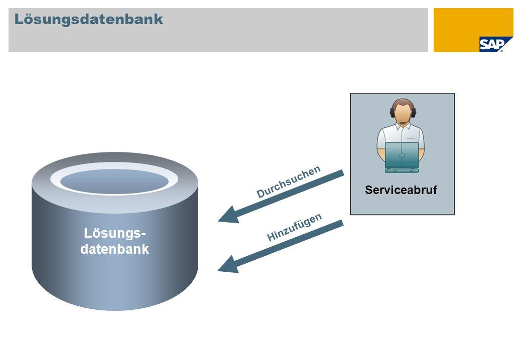 Lösungsdatenbank Lösungs- datenbank Serviceabruf Hinzufügen Durchsuchen