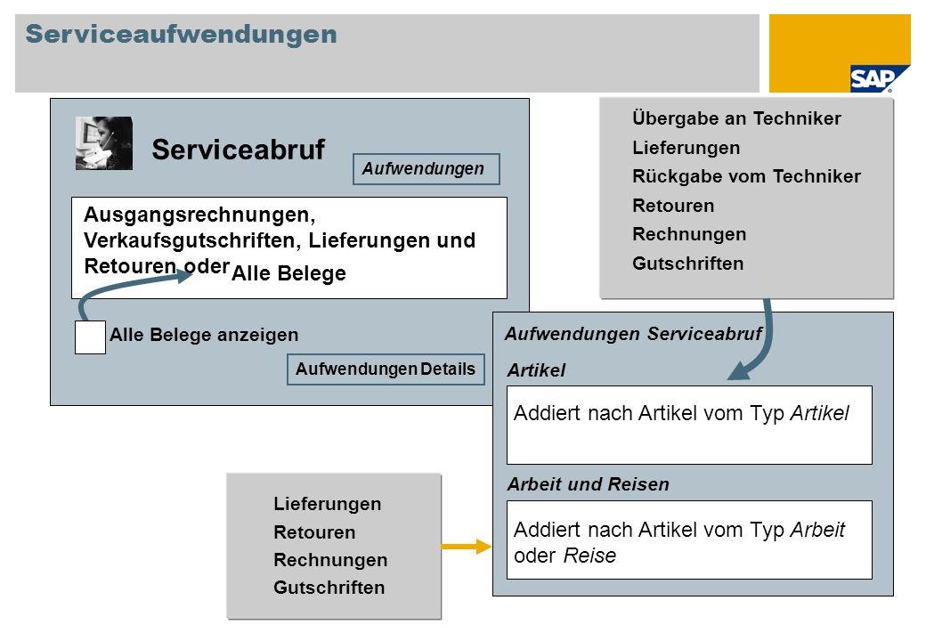 Serviceaufwendungen Serviceabruf Ausgangsrechnungen, Verkaufsgutschriften, Lieferungen und Retouren oder Alle Belege anzeigen Alle Belege Aufwendungen