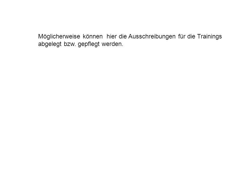 Möglicherweise können hier die Ausschreibungen für die Trainings abgelegt bzw. gepflegt werden.