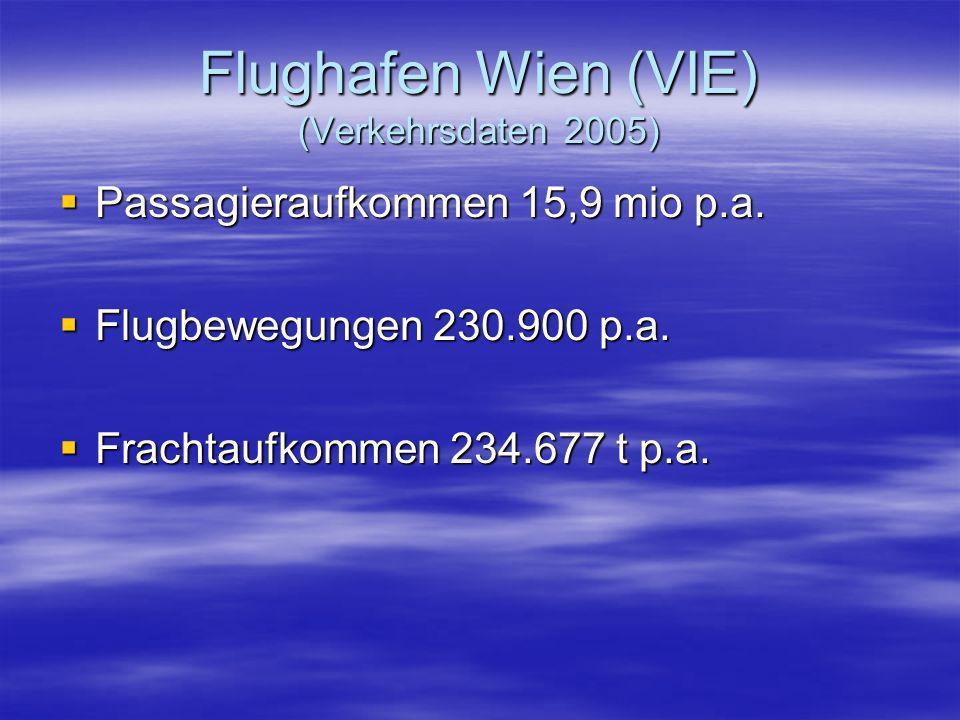 Flughafen Wien (VIE) (Verkehrsdaten 2005) Passagieraufkommen 15,9 mio p.a. Passagieraufkommen 15,9 mio p.a. Flugbewegungen 230.900 p.a. Flugbewegungen
