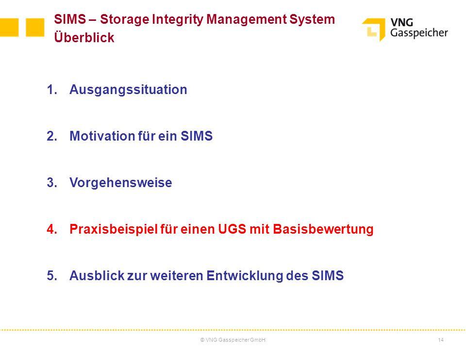 © VNG Gasspeicher GmbH14 SIMS – Storage Integrity Management System Überblick 1.Ausgangssituation 2.Motivation für ein SIMS 3.Vorgehensweise 4.Praxisb
