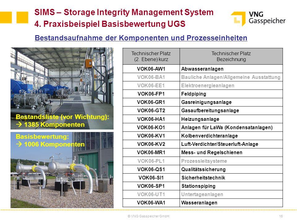 © VNG Gasspeicher GmbH16 Basisbewertung in Bestandsliste SIMS – Storage Integrity Management System 4.