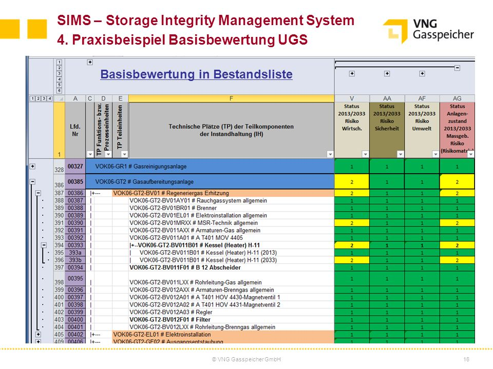 © VNG Gasspeicher GmbH16 Basisbewertung in Bestandsliste SIMS – Storage Integrity Management System 4. Praxisbeispiel Basisbewertung UGS