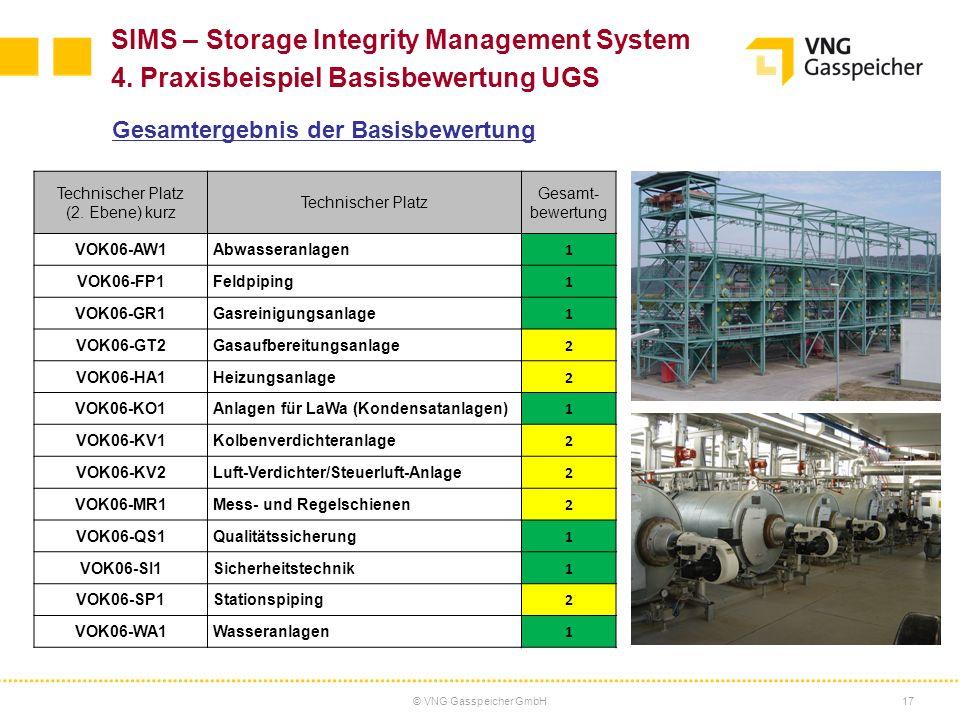 © VNG Gasspeicher GmbH17 Technischer Platz (2. Ebene) kurz Technischer Platz Gesamt- bewertung VOK06-AW1 Abwasseranlagen 1 VOK06-FP1 Feldpiping 1 VOK0