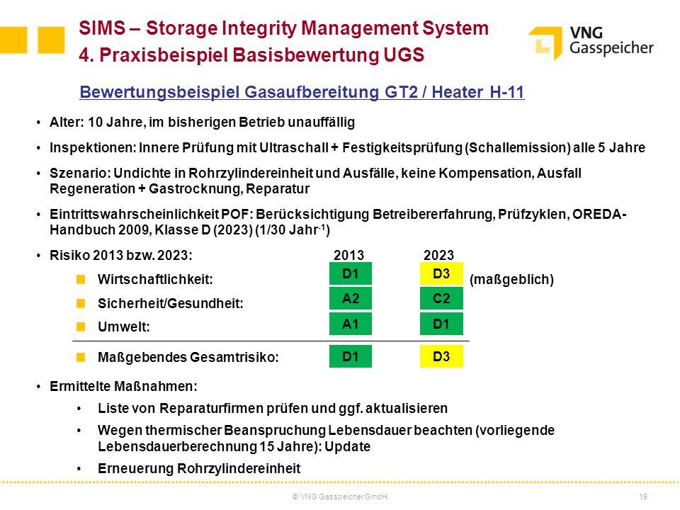 © VNG Gasspeicher GmbH19 SIMS – Storage Integrity Management System 4. Praxisbeispiel Basisbewertung UGS Alter: 10 Jahre, im bisherigen Betrieb unauff