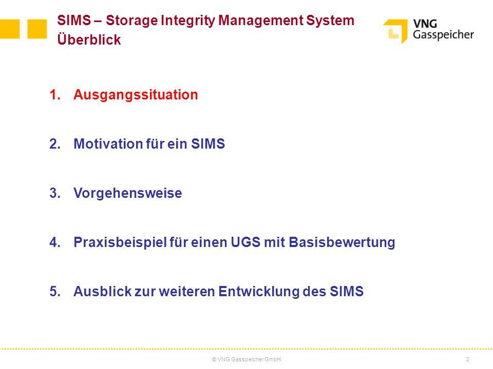 © VNG Gasspeicher GmbH2 1.Ausgangssituation 2.Motivation für ein SIMS 3.Vorgehensweise 4.Praxisbeispiel für einen UGS mit Basisbewertung 5.Ausblick zu