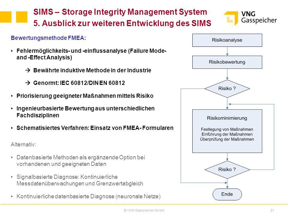 © VNG Gasspeicher GmbH21 Bewertungsmethode FMEA: Fehlermöglichkeits- und -einflussanalyse (Failure Mode- and -Effect Analysis) Bewährte induktive Meth