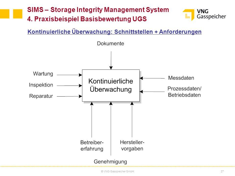 © VNG Gasspeicher GmbH27 Kontinuierliche Überwachung: Schnittstellen + Anforderungen SIMS – Storage Integrity Management System 4. Praxisbeispiel Basi