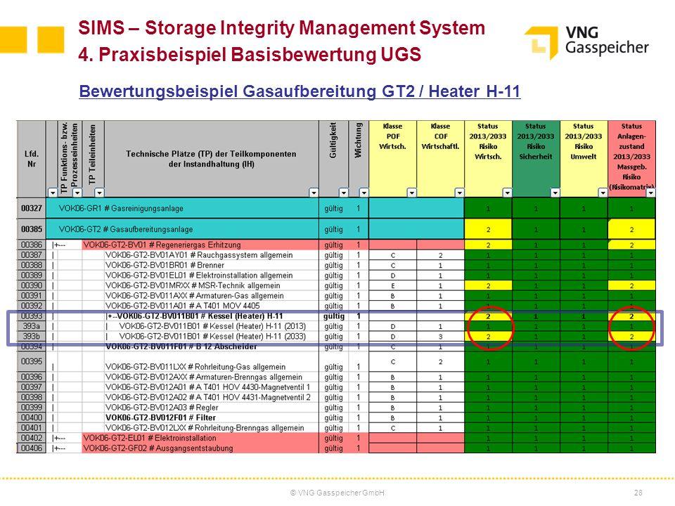 © VNG Gasspeicher GmbH28 SIMS – Storage Integrity Management System 4. Praxisbeispiel Basisbewertung UGS Bewertungsbeispiel Gasaufbereitung GT2 / Heat