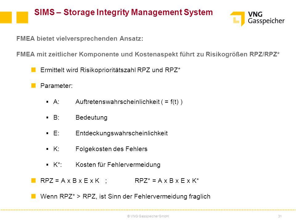 © VNG Gasspeicher GmbH31 FMEA bietet vielversprechenden Ansatz: FMEA mit zeitlicher Komponente und Kostenaspekt führt zu Risikogrößen RPZ/RPZ* Ermitte