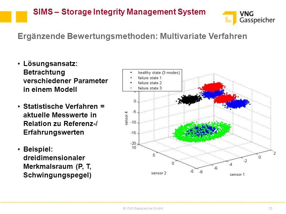 © VNG Gasspeicher GmbH33 Lösungsansatz: Betrachtung verschiedener Parameter in einem Modell Statistische Verfahren = aktuelle Messwerte in Relation zu