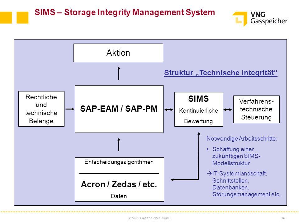 © VNG Gasspeicher GmbH34 SAP-EAM / SAP-PM Aktion SIMS Kontinuierliche Bewertung Verfahrens- technische Steuerung Rechtliche und technische Belange Ent