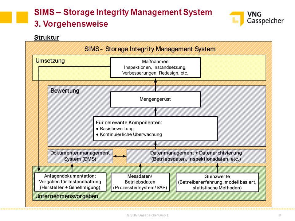 © VNG Gasspeicher GmbH9 SIMS – Storage Integrity Management System 3. Vorgehensweise Struktur