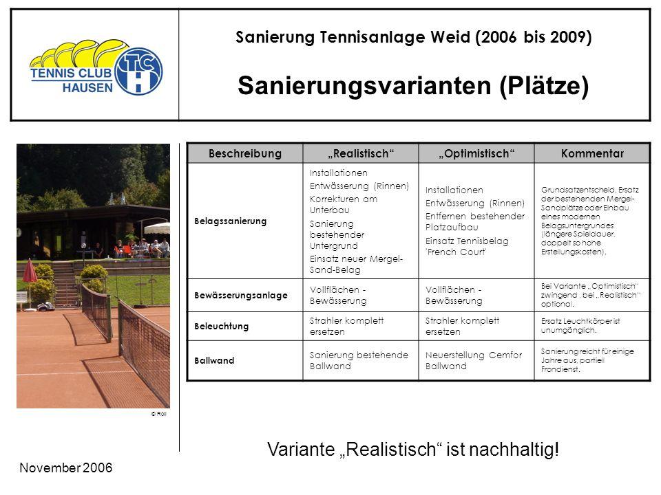 Sanierung Tennisanlage Weid (2006 bis 2009) © Roli November 2006 Sanierungsvarianten (Plätze) Variante Realistisch ist nachhaltig.