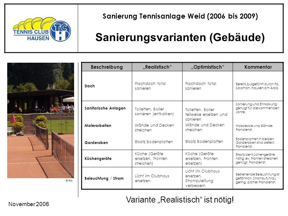 Sanierung Tennisanlage Weid (2006 bis 2009) © Roli November 2006 Sanierungsvarianten (Gebäude) Variante Realistisch ist nötig.