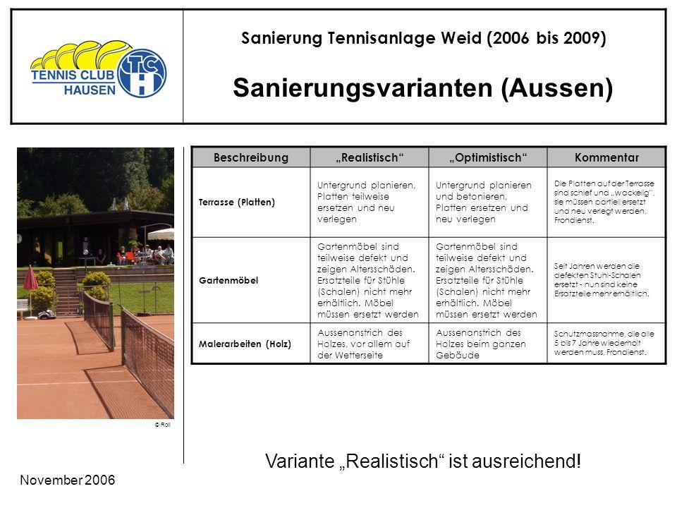 Sanierung Tennisanlage Weid (2006 bis 2009) © Roli November 2006 Sanierungsvarianten (Aussen) Variante Realistisch ist ausreichend.