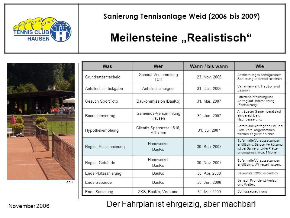 Sanierung Tennisanlage Weid (2006 bis 2009) © Roli November 2006 Meilensteine Realistisch Der Fahrplan ist ehrgeizig, aber machbar.