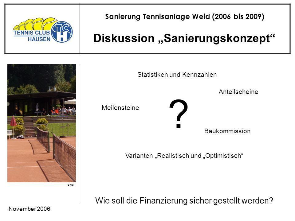 Sanierung Tennisanlage Weid (2006 bis 2009) © Roli November 2006 Diskussion Sanierungskonzept Wie soll die Finanzierung sicher gestellt werden.