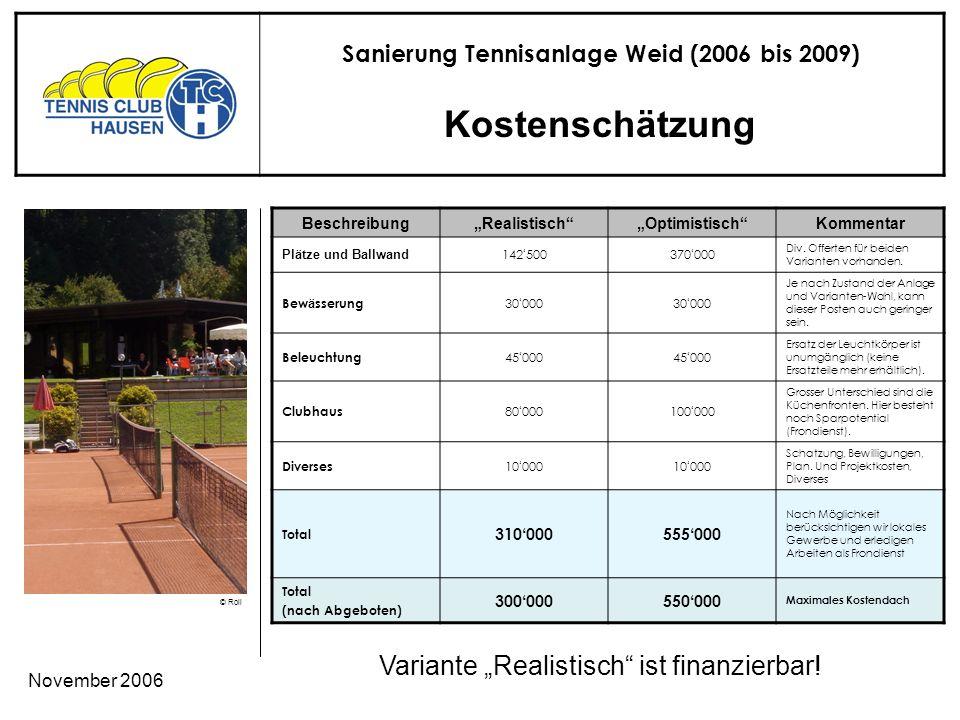 Sanierung Tennisanlage Weid (2006 bis 2009) © Roli November 2006 Kostenschätzung Variante Realistisch ist finanzierbar.