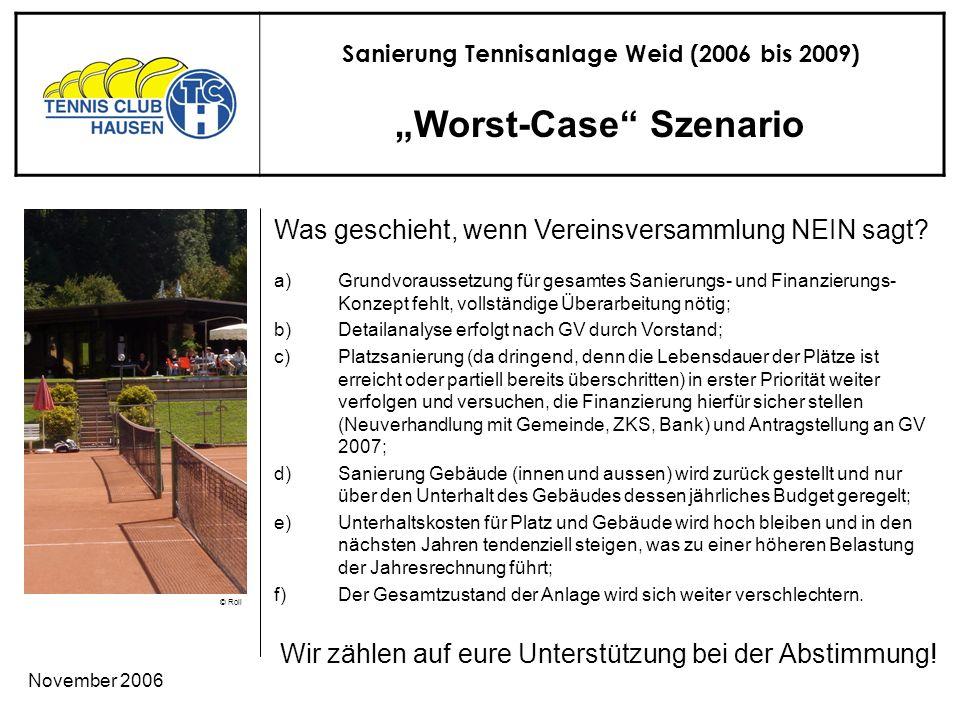Sanierung Tennisanlage Weid (2006 bis 2009) © Roli November 2006 Worst-Case Szenario Wir zählen auf eure Unterstützung bei der Abstimmung.