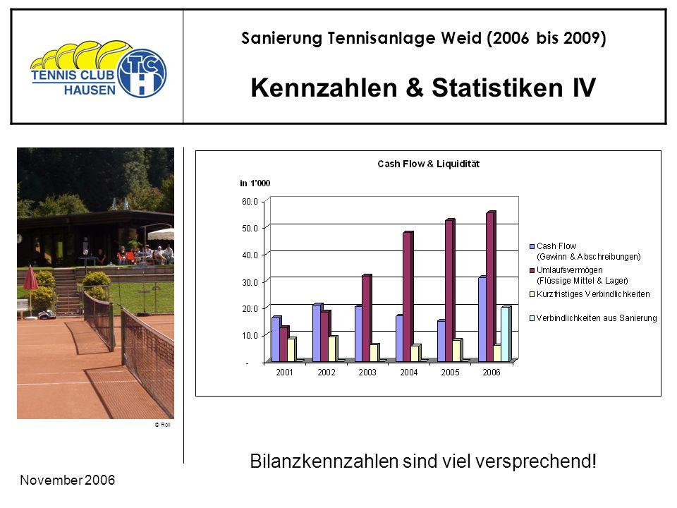 Sanierung Tennisanlage Weid (2006 bis 2009) © Roli November 2006 Kennzahlen & Statistiken IV Bilanzkennzahlen sind viel versprechend!