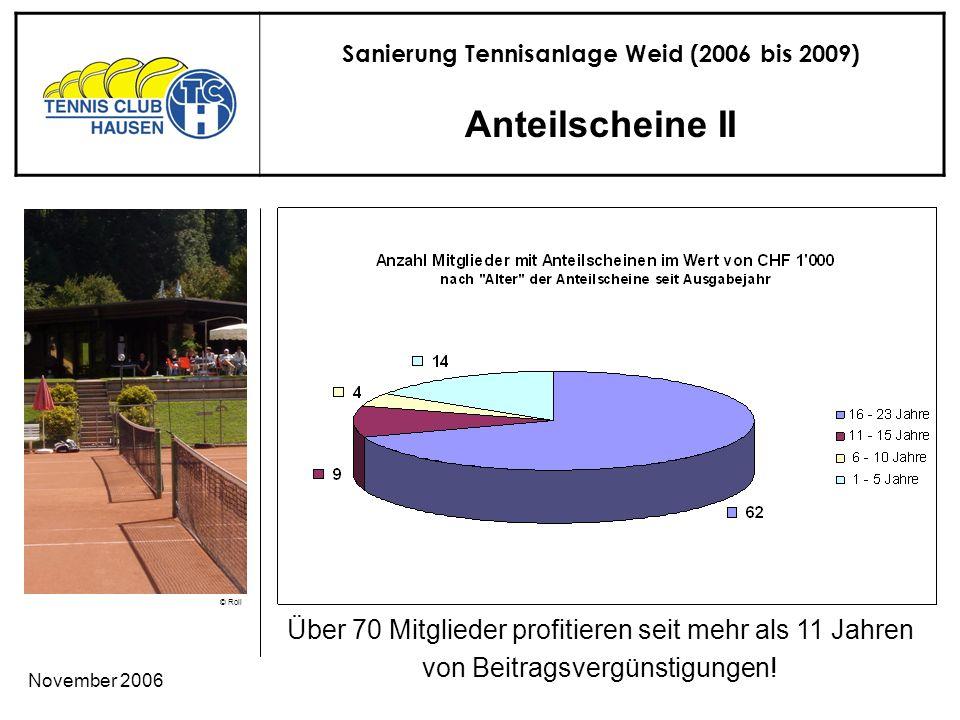 Sanierung Tennisanlage Weid (2006 bis 2009) © Roli November 2006 Anteilscheine II Über 70 Mitglieder profitieren seit mehr als 11 Jahren von Beitragsvergünstigungen!