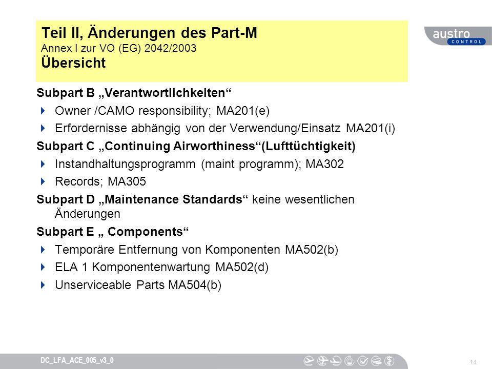 14 DC_LFA_ACE_005_v3_0 Teil II, Änderungen des Part-M Annex I zur VO (EG) 2042/2003 Übersicht Subpart B Verantwortlichkeiten Owner /CAMO responsibilit
