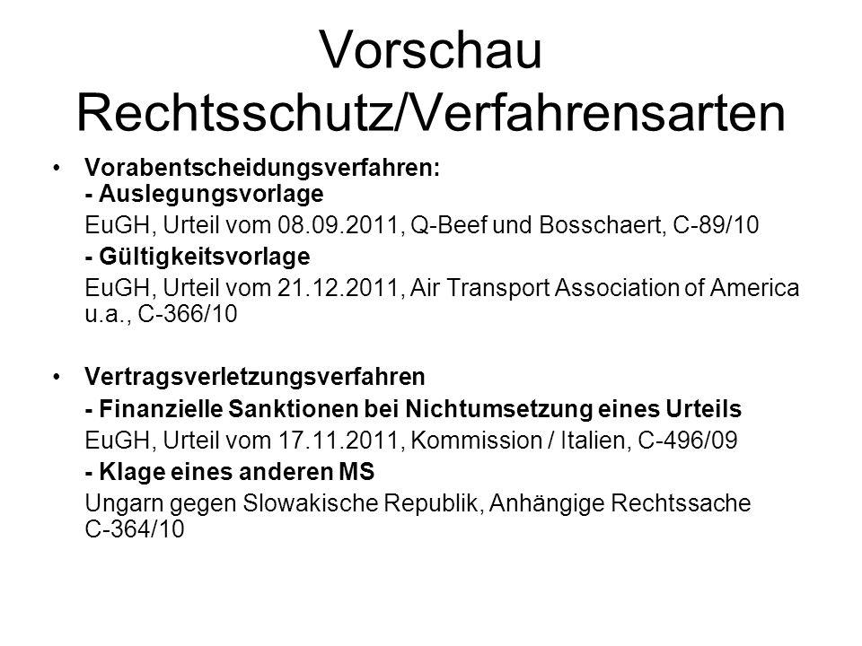Vorschau Rechtsschutz/Verfahrensarten Vorabentscheidungsverfahren: - Auslegungsvorlage EuGH, Urteil vom 08.09.2011, Q-Beef und Bosschaert, C-89/10 - G