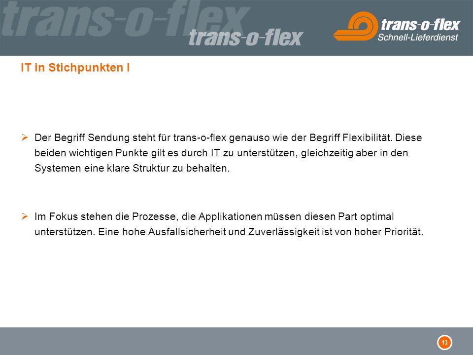 13 IT in Stichpunkten I Der Begriff Sendung steht für trans-o-flex genauso wie der Begriff Flexibilität.