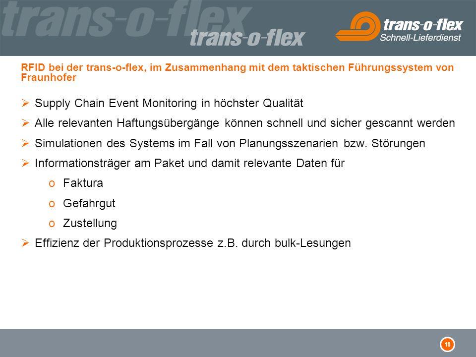 18 RFID bei der trans-o-flex, im Zusammenhang mit dem taktischen Führungssystem von Fraunhofer Supply Chain Event Monitoring in höchster Qualität Alle relevanten Haftungsübergänge können schnell und sicher gescannt werden Simulationen des Systems im Fall von Planungsszenarien bzw.