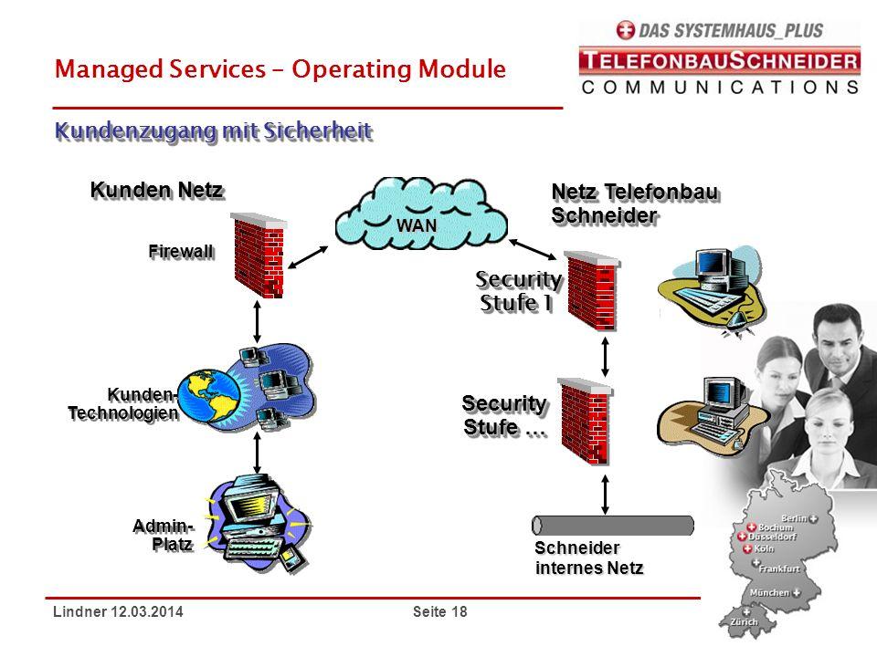 Lindner 12.03.2014 Seite 18 Managed Services – Operating Module Kundenzugang mit Sicherheit Kunden Netz Netz Telefonbau Schneider FirewallFirewall Kun