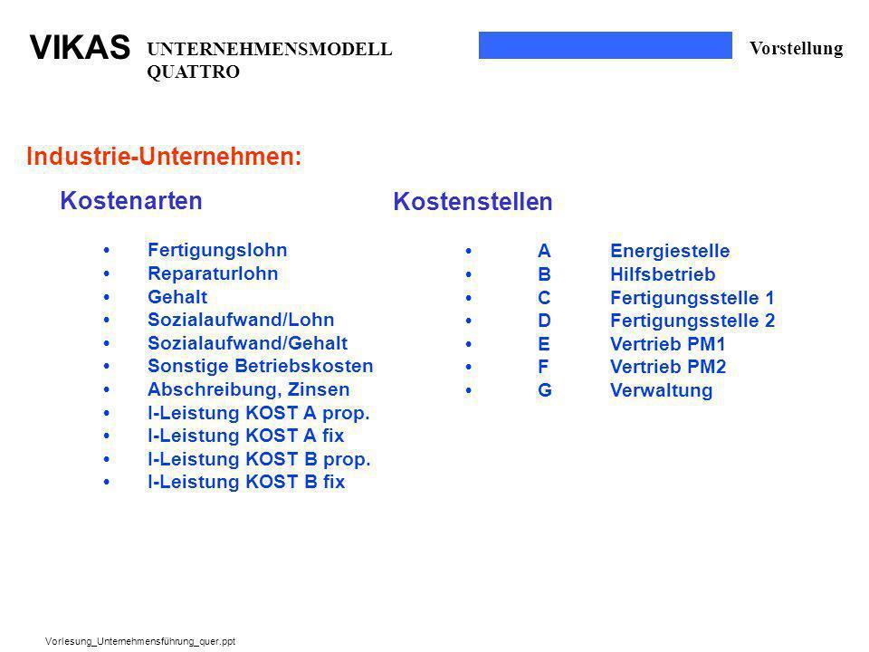 VIKAS Vorlesung_Unternehmensführung_quer.ppt UNTERNEHMENSMODELL QUATTRO Industrie-Unternehmen: Kostenarten Fertigungslohn Reparaturlohn Gehalt Soziala