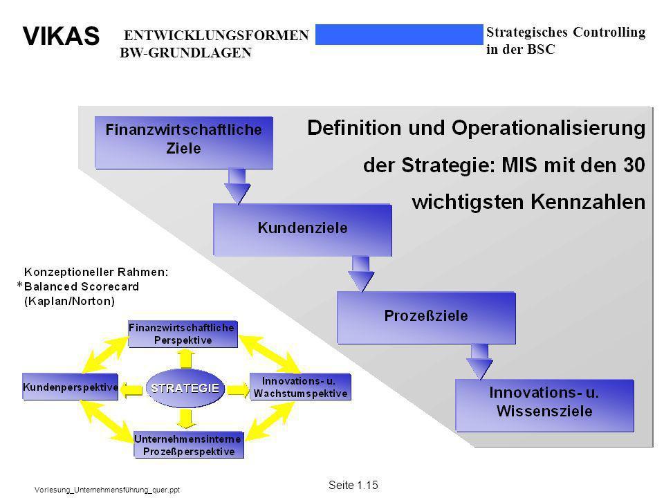 VIKAS Vorlesung_Unternehmensführung_quer.ppt Strategisches Controlling in der BSC Seite 1.15 ENTWICKLUNGSFORMEN BW-GRUNDLAGEN