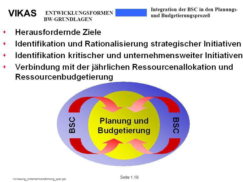 VIKAS Vorlesung_Unternehmensführung_quer.ppt Integration der BSC in den Planungs- und Budgetierungsprozeß Seite 1.19 ENTWICKLUNGSFORMEN BW-GRUNDLAGEN