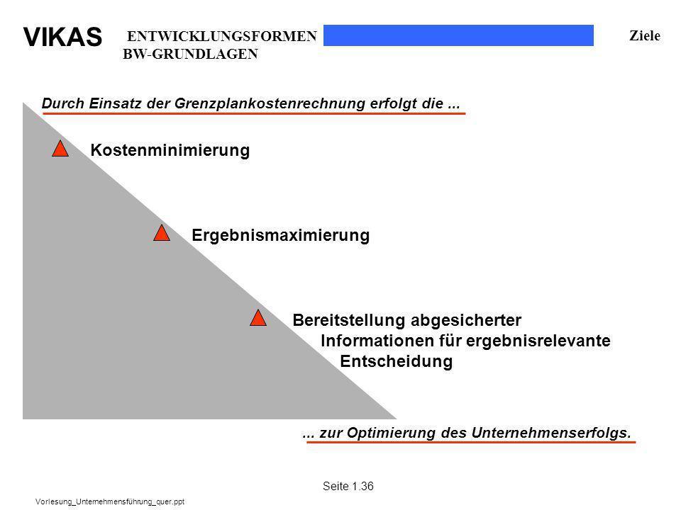 VIKAS Vorlesung_Unternehmensführung_quer.ppt Ziele ENTWICKLUNGSFORMEN Durch Einsatz der Grenzplankostenrechnung erfolgt die... Kostenminimierung Ergeb
