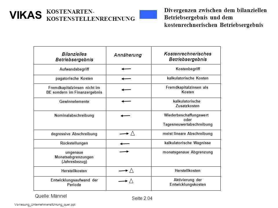 VIKAS Vorlesung_Unternehmensführung_quer.ppt Divergenzen zwischen dem bilanziellen Betriebsergebnis und dem kostenrechnerischen Betriebsergebnis Bilan