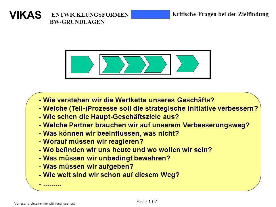 VIKAS Vorlesung_Unternehmensführung_quer.ppt Kritische Fragen bei der Zielfindung - Wie verstehen wir die Wertkette unseres Geschäfts? - Welche (Teil-