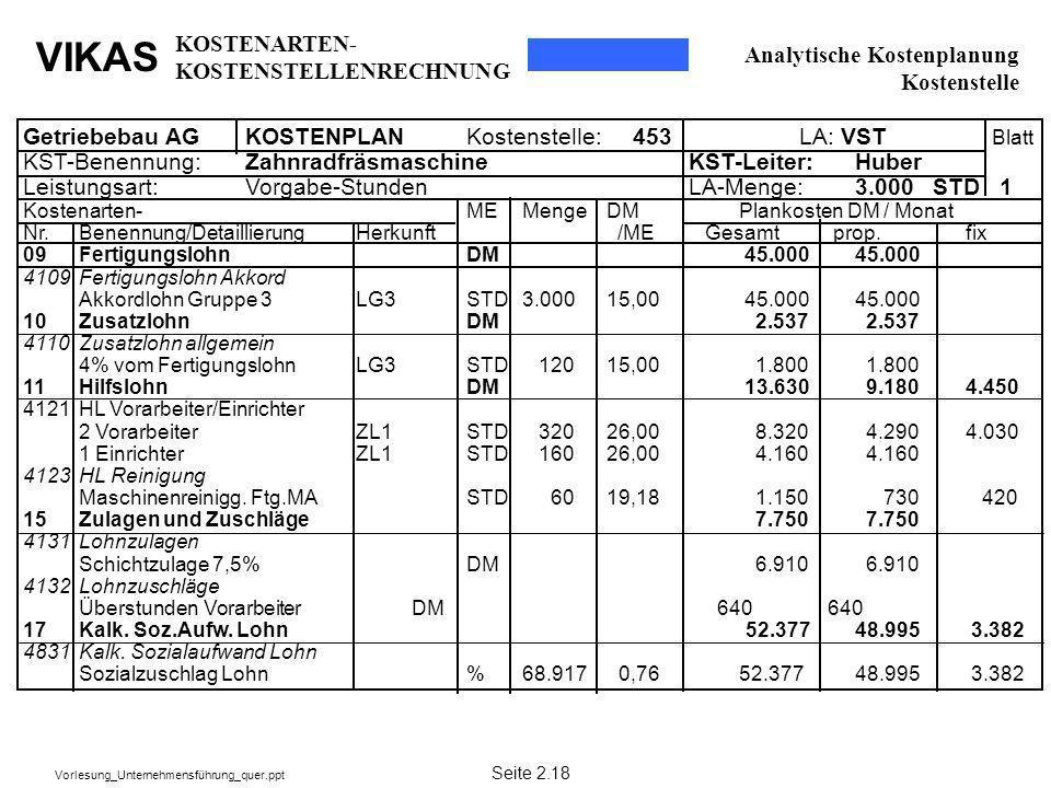 VIKAS Vorlesung_Unternehmensführung_quer.ppt Analytische Kostenplanung Kostenstelle Getriebebau AGKOSTENPLANKostenstelle: 453 LA: VST Blatt KST-Benenn