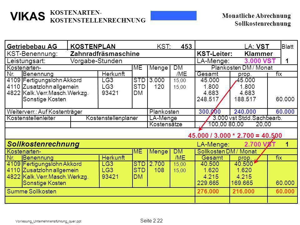 VIKAS Vorlesung_Unternehmensführung_quer.ppt Monatliche Abrechnung Sollkostenrechnung Getriebebau AGKOSTENPLAN KST: 453 LA: VST Blatt KST-Benennung:Za