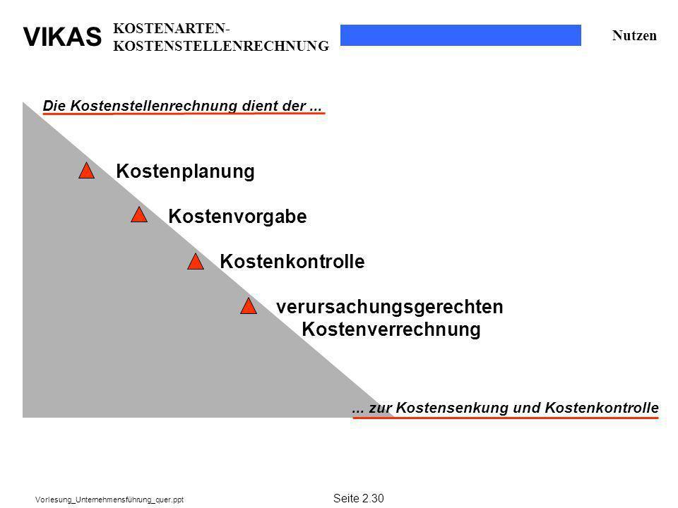 VIKAS Vorlesung_Unternehmensführung_quer.ppt Die Kostenstellenrechnung dient der...... zur Kostensenkung und Kostenkontrolle Kostenplanung Kostenvorga