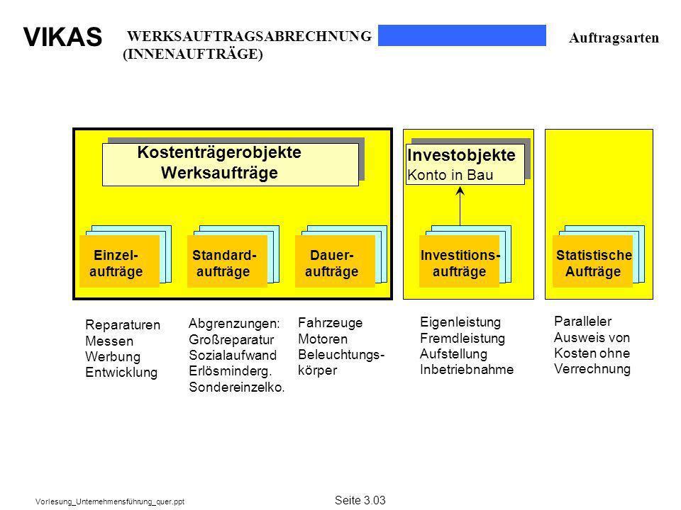 VIKAS Vorlesung_Unternehmensführung_quer.ppt WERKSAUFTRAGSABRECHNUNG Auftragsarten Kostenträgerobjekte Werksaufträge Einzel- aufträge Standard- aufträ