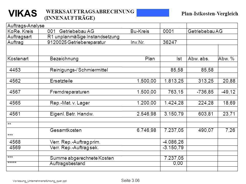 VIKAS Vorlesung_Unternehmensführung_quer.ppt Plan-Istkosten-Vergleich Auftrags-Analyse KoRe. Kreis001 Getriebebau AGBu-Kreis0001Getriebebau AG Auftrag