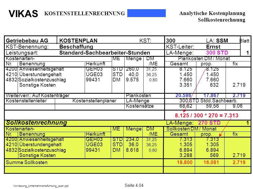 VIKAS Vorlesung_Unternehmensführung_quer.ppt Getriebebau AGKOSTENPLAN KST: 300 LA: SSM Blatt KST-Benennung:BeschaffungKST-Leiter:Ernst Leistungsart:St