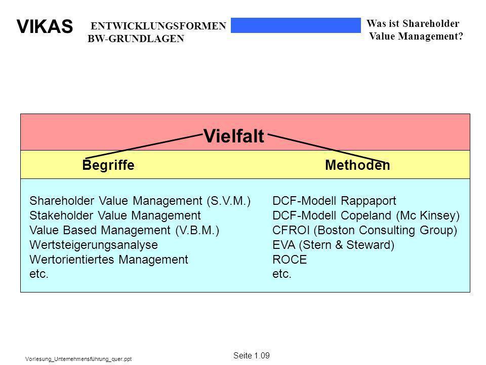 VIKAS Vorlesung_Unternehmensführung_quer.ppt Was ist Shareholder Value Management? Vielfalt BegriffeMethoden Shareholder Value Management (S.V.M.) Sta