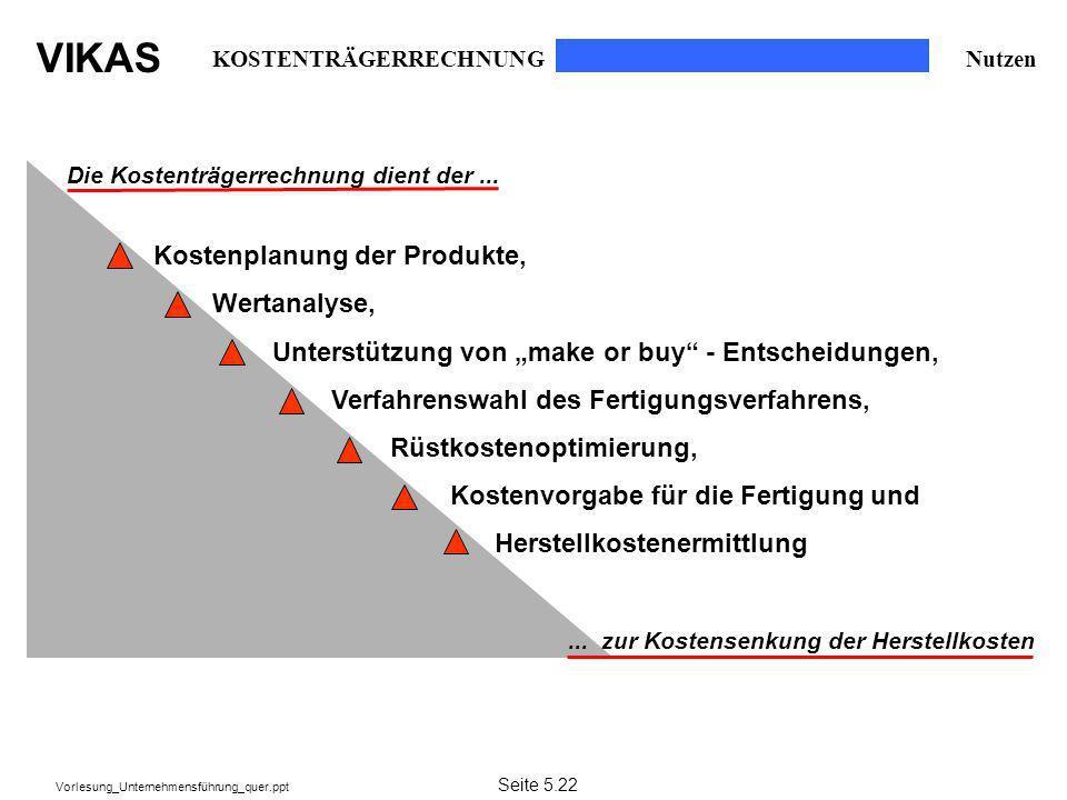 VIKAS Vorlesung_Unternehmensführung_quer.ppt Die Kostenträgerrechnung dient der...... zur Kostensenkung der Herstellkosten Kostenplanung der Produkte,