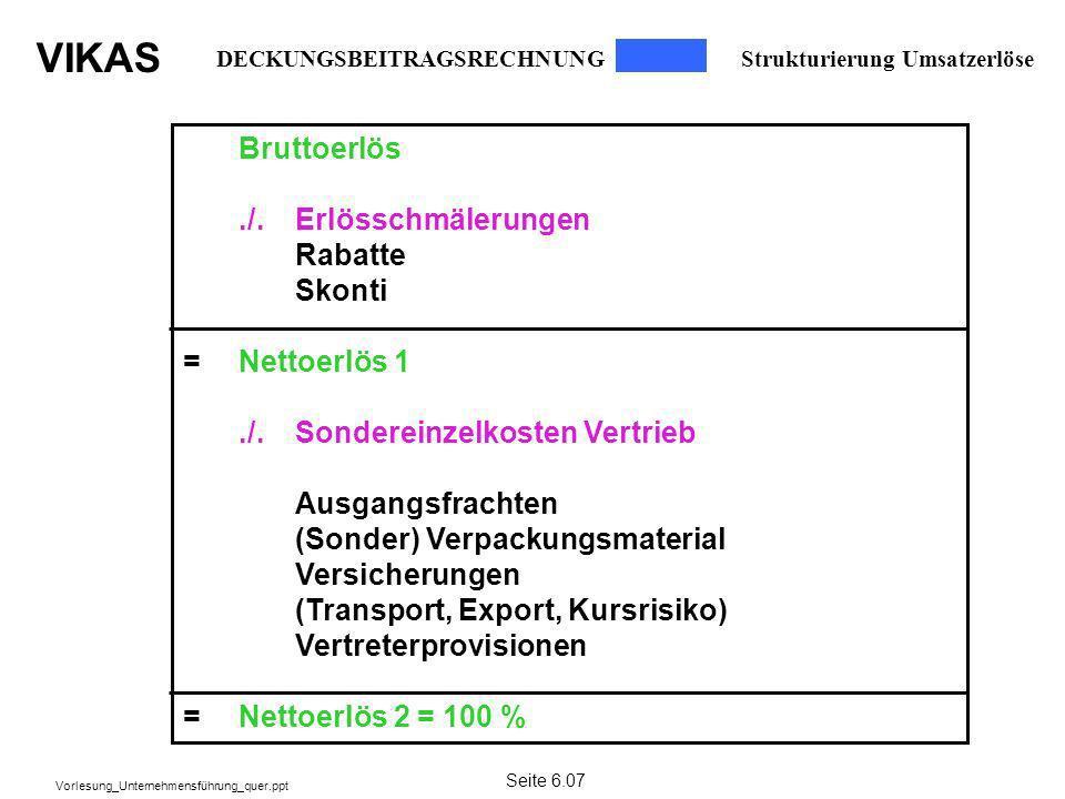 VIKAS Vorlesung_Unternehmensführung_quer.ppt Bruttoerlös./.Erlösschmälerungen Rabatte Skonti =Nettoerlös 1./.Sondereinzelkosten Vertrieb Ausgangsfrach